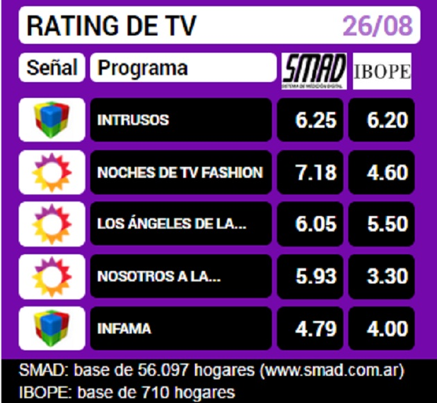 Rating 26-08-16