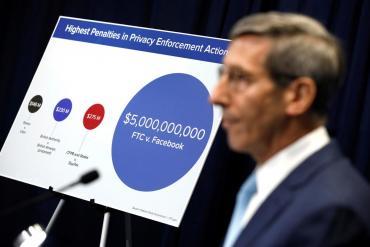 Estados Unidos multó a Facebook con USD 5.000 millones por el uso de datos personales