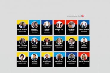 PASO 2019: así terminaron los resultados más destacados de Elecciones del domingo 11 de agosto