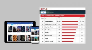 Telecentro, líder absoluto desde hace seis años: ratificado por Netflix como operador de Internet más rápido