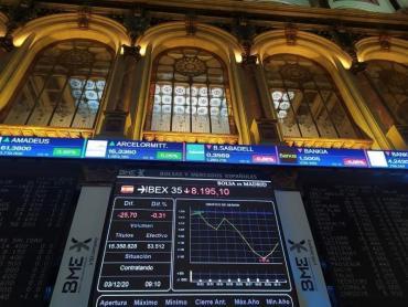 En 2020 las empresas del IBEX perdieron más de 9.000 millones de Euros