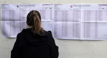 El Gobierno y la Cámara Nacional Electoral definen la semana que viene los protocolos Covid-19 para las Elecciones