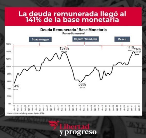 Proyecciones Banco Central, NA